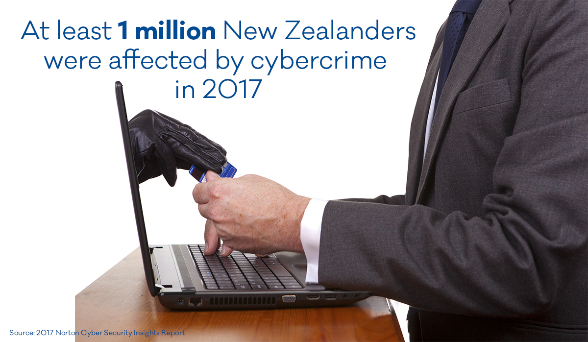 1 million kiwis affected by cybercrime in 2017