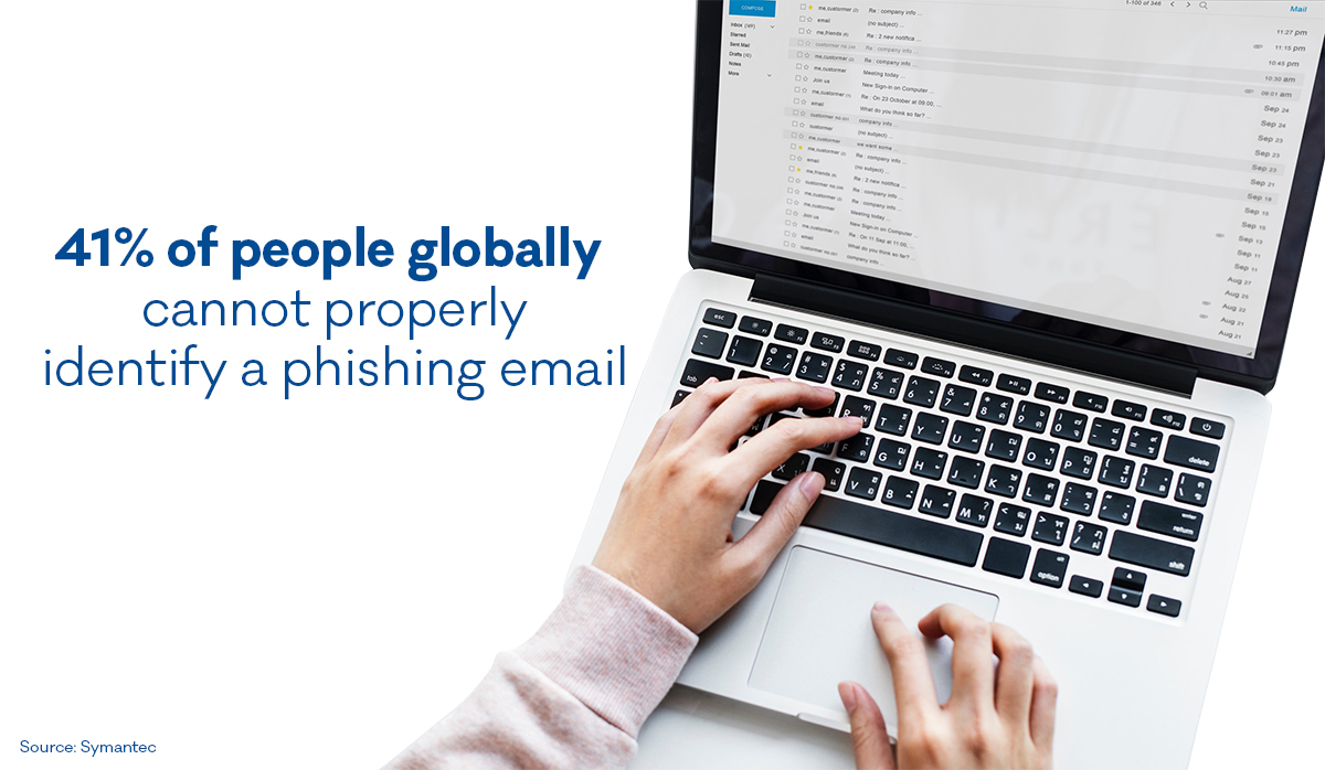 41% of all people can't identify phishing email